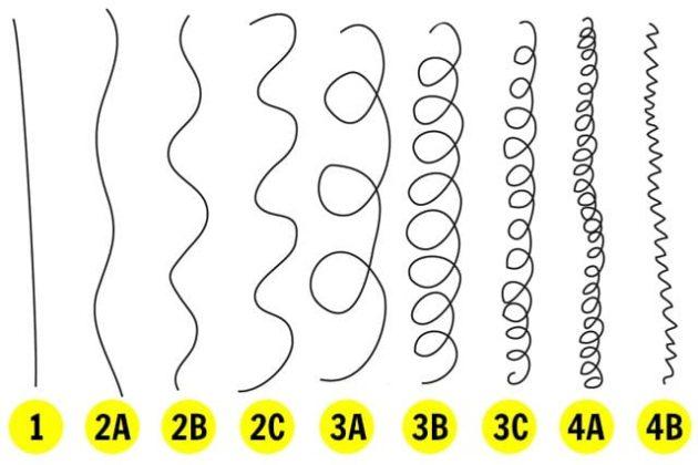 Dicas e cuidados para cabelos cacheados