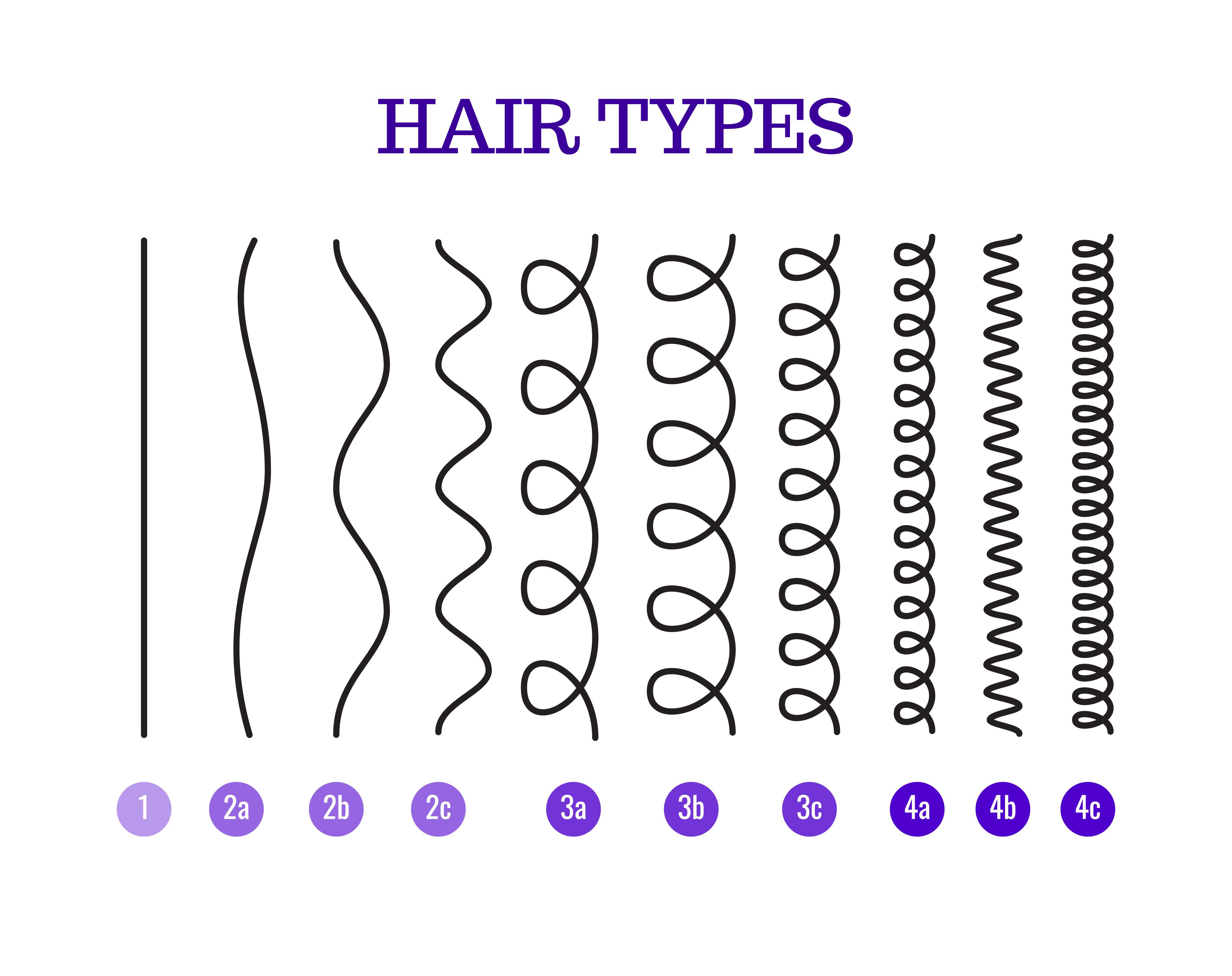 cuidados com o cabelo 1 - Cuidados com os cachos e crespos para iniciantes